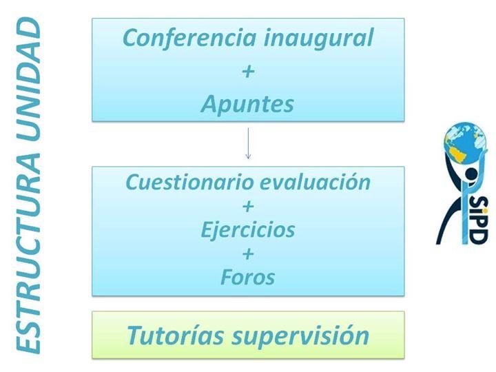 infografia_unidad